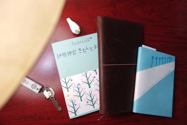 旅のお供のガイドブック、トラベラーズノート、文庫本