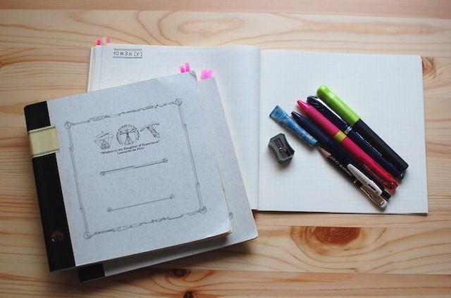 正方形のツバメノート Thinking Power Notebookと筆記具